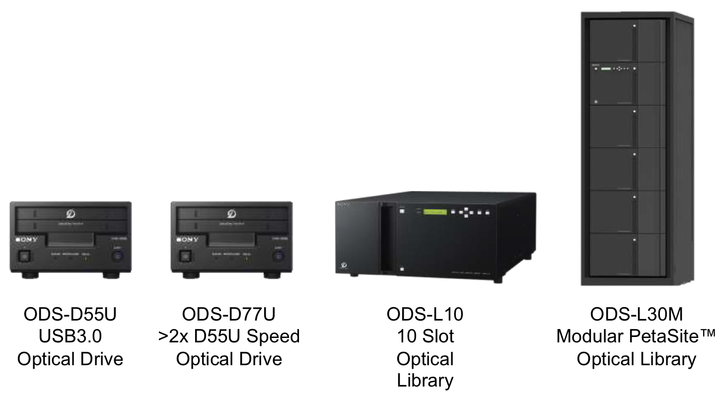 Optical Storage Subsystems