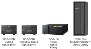 Sony Advanced Optical Storage Subsystems available from Teradactyl